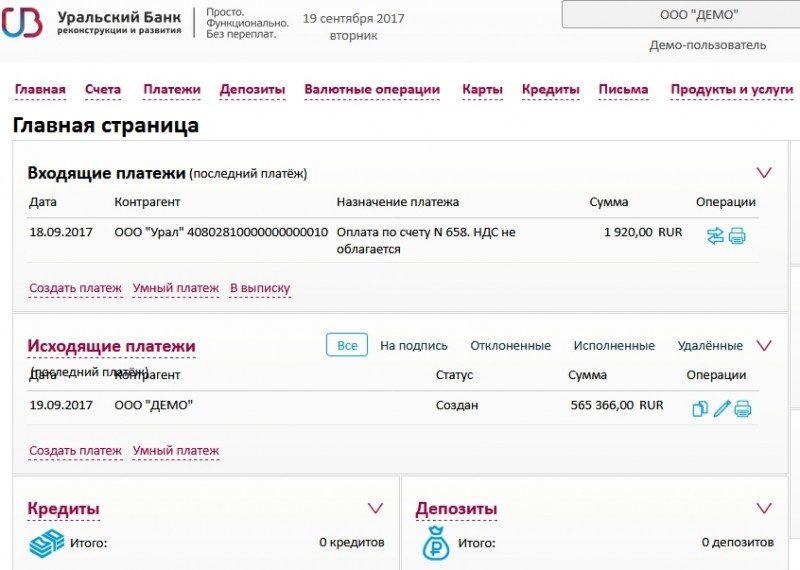 Личный кабинет УБРиР