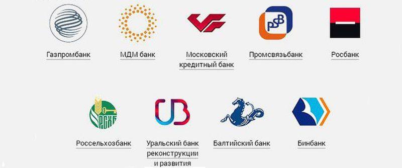 Банки-партнеры Альфа-Банка: банкоматы без комиссии