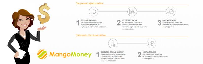 манго мани личный кабинет войти в личный кабинет по номеру телефона деньги в долг в москве при личной встрече