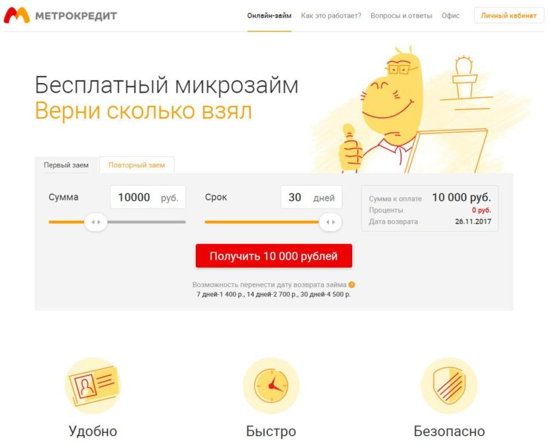 МФО Метрокредит